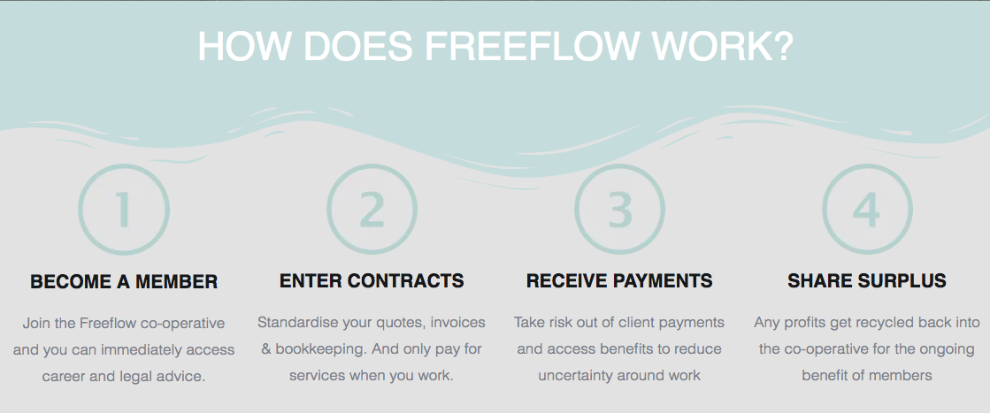 Freeflow – tools for freelancers